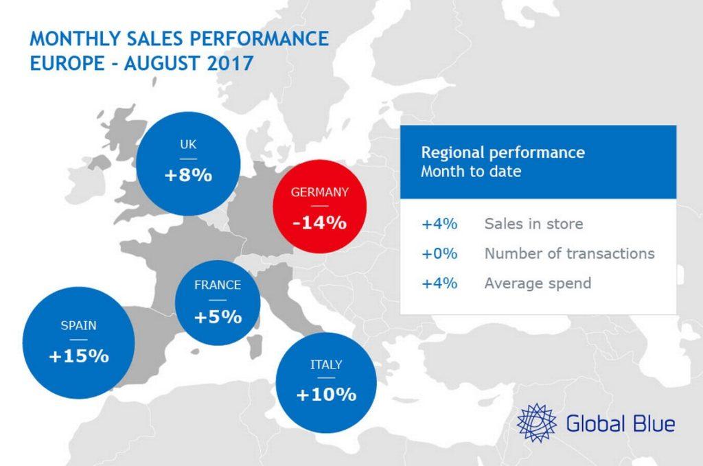 Tax Free Shopping dei russi nella Comunità Europea a cura di Global Blue