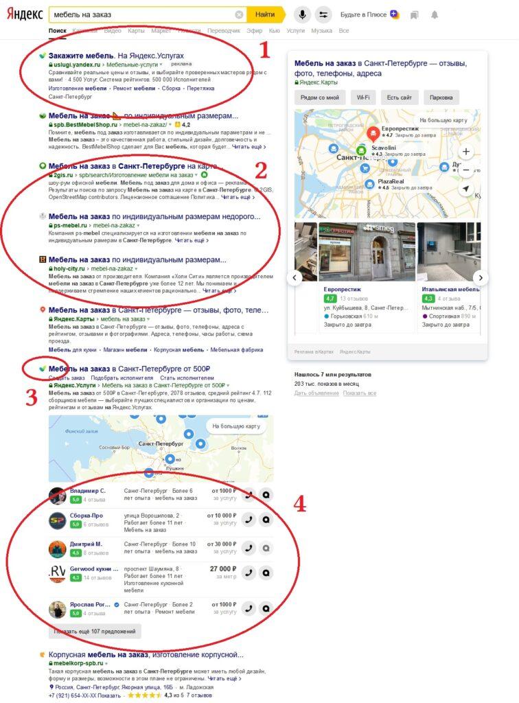 Risultati di ricerca di Yandex
