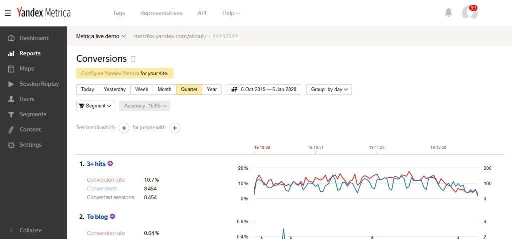 Settaggio del monitoraggio delle conversioni su Yandex