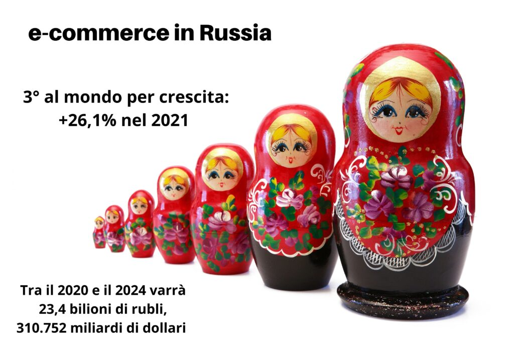 Crescita del commercio elettronico russo